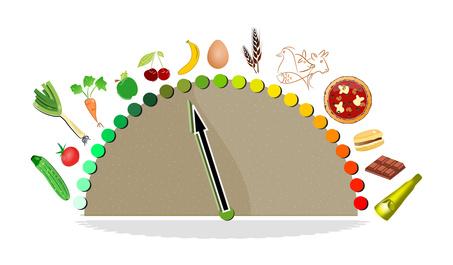 L'équilibre acide-base est un des principaux équilibre à respecter
