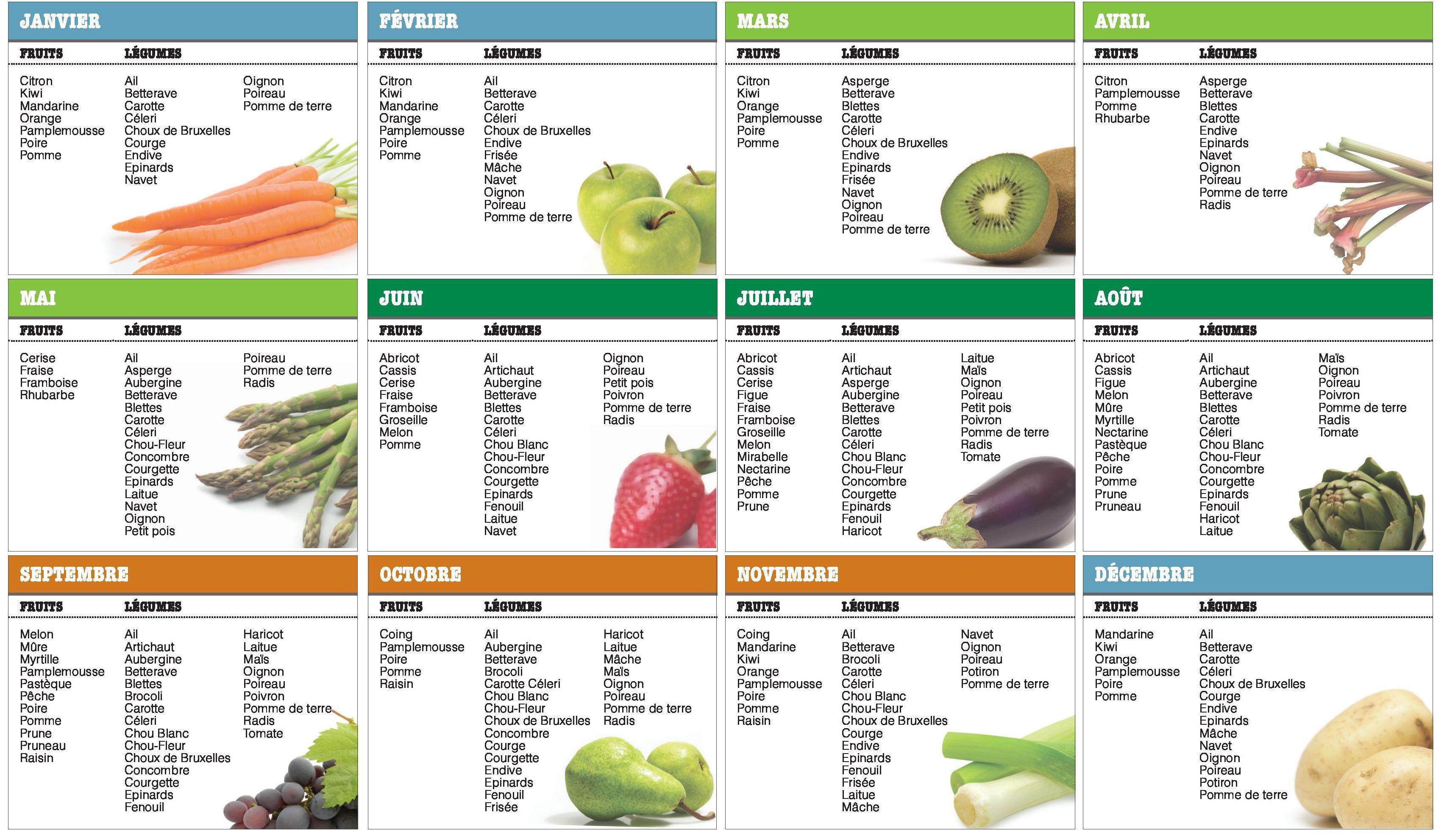 Les fruits et l gumes de saison pour pr parer des jus frais - Que faire au jardin en septembre et octobre ...